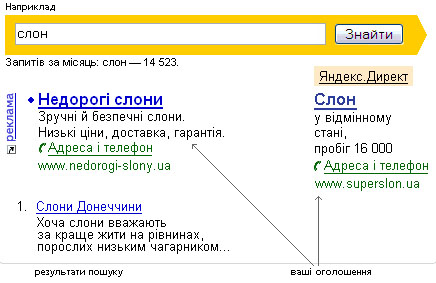 http://direct.yandex.ua/?ncrnd=81