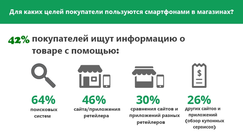2-how-digital-connects-shoppers-to-local-stores_articles_03.jpg