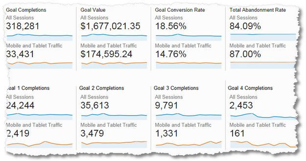 10-google_analytics_mobile_conversions.png