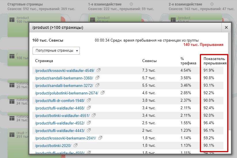 "Отчет ""Информация о группе"" в Google Analytics"