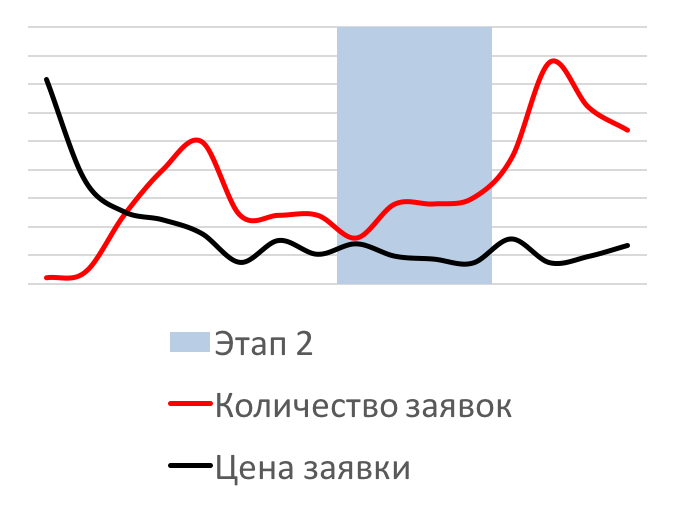 graph 3.png