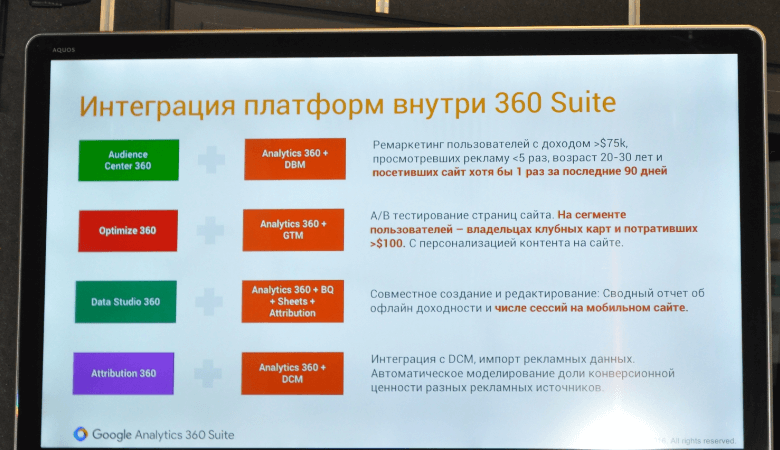 Интеграция Google Analytics 360 Suite с другими платформами