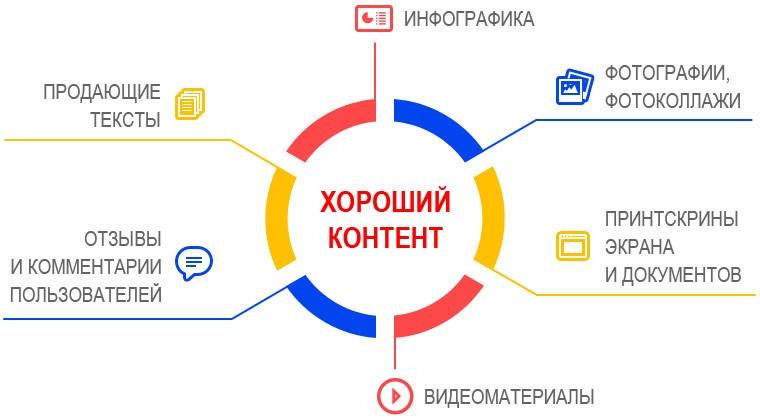 Изучение спроса на тематику.jpg