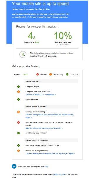 Mobile Website Speed Testing 6.jpg