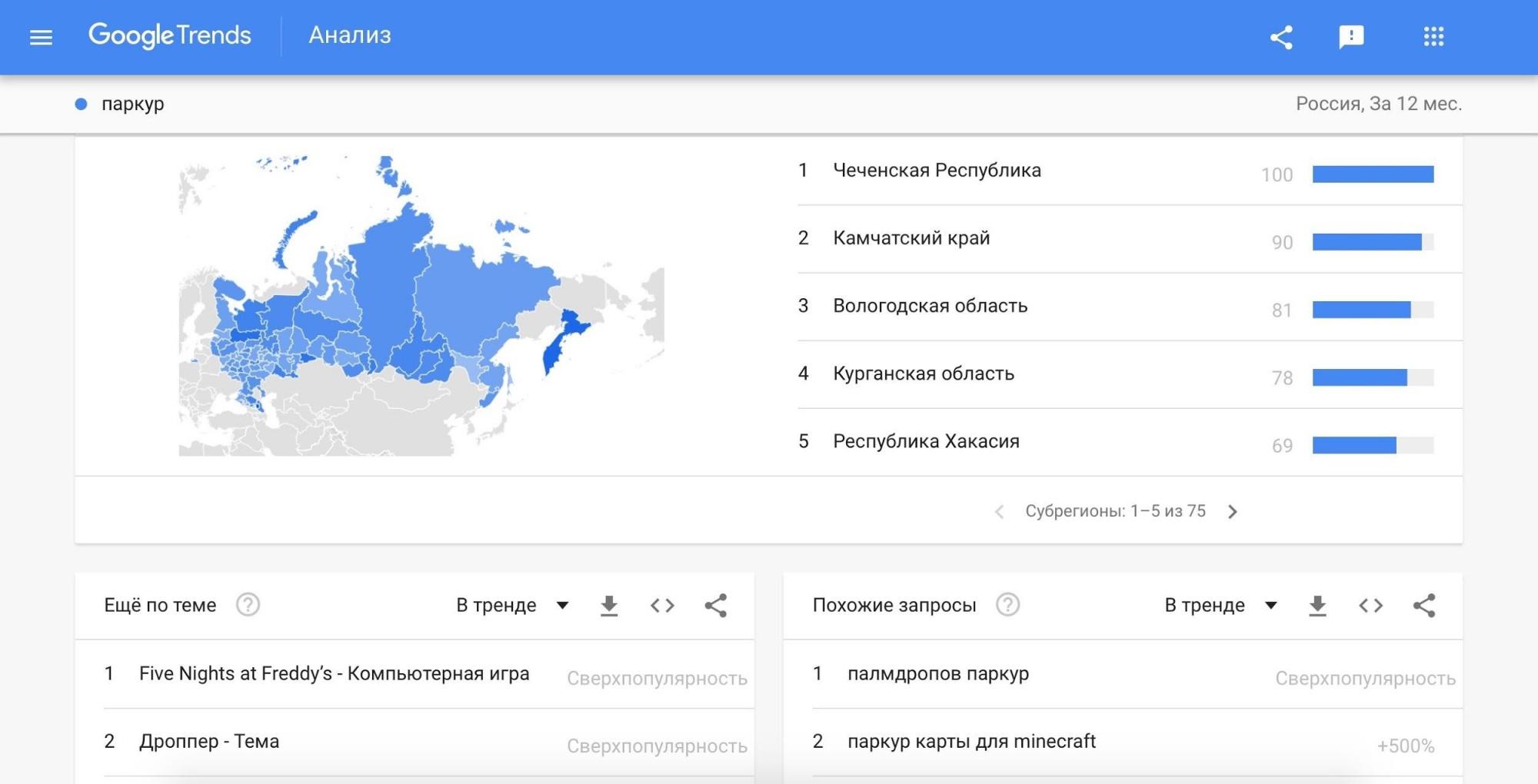 Список источников интернет рекламы дорвеи на сайт ставок Свободный