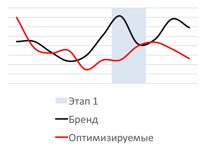 graph 2.png