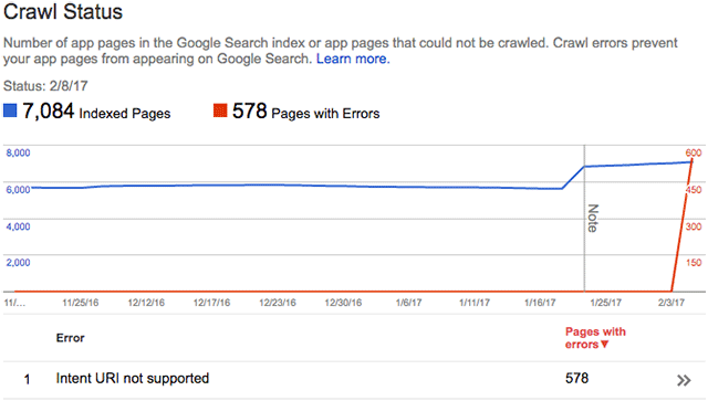 google-crawl-status-app-data-change-1487077099.png