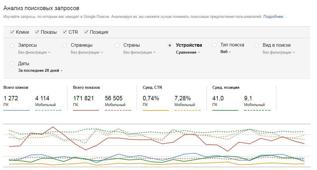 «Анализ поисковых запросов» в Search Console 2.jpg
