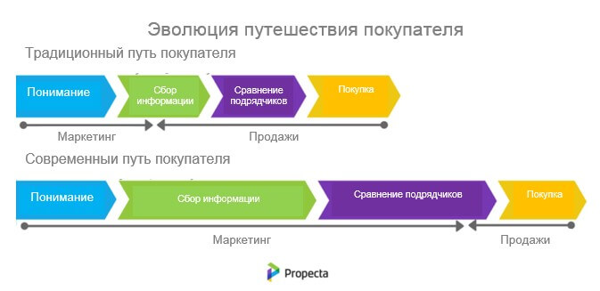 Customer Journey 2.jpg