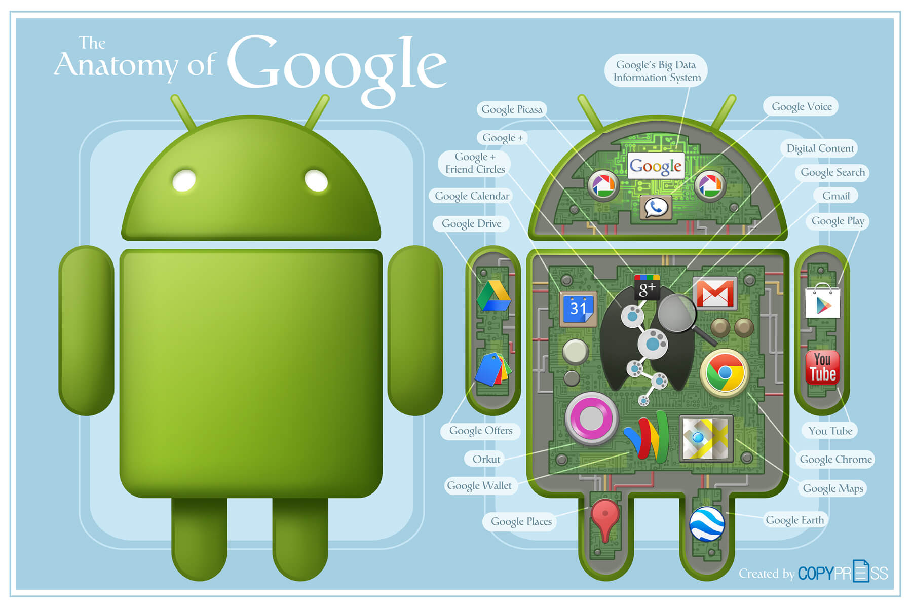 Google-Android-Be-Together-Not-The-Same-2.jpg