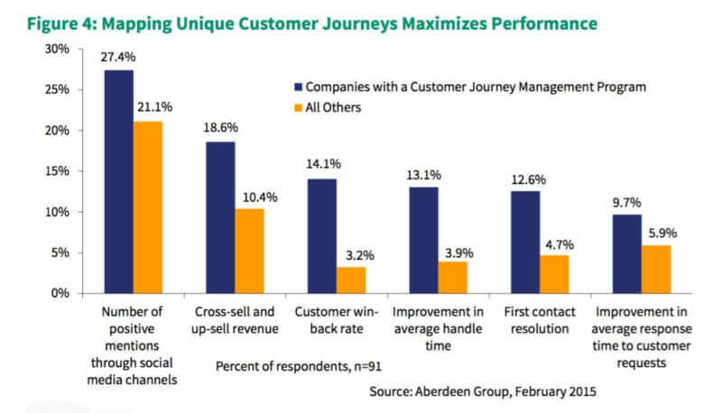 Customer Journey 1.jpg