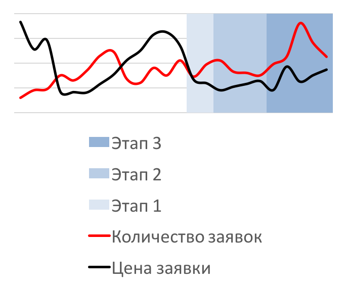 graph 4.png