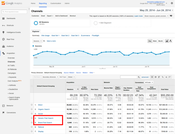 google-analytics-brand-generic-paid-searchchannels.png
