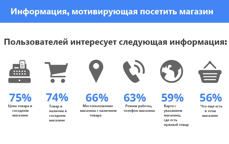 1-how-digital-connects-shoppers-to-local-stores_articles_02.jpg